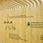 Schauholz Ausstellungsobjekt: Wandtexte